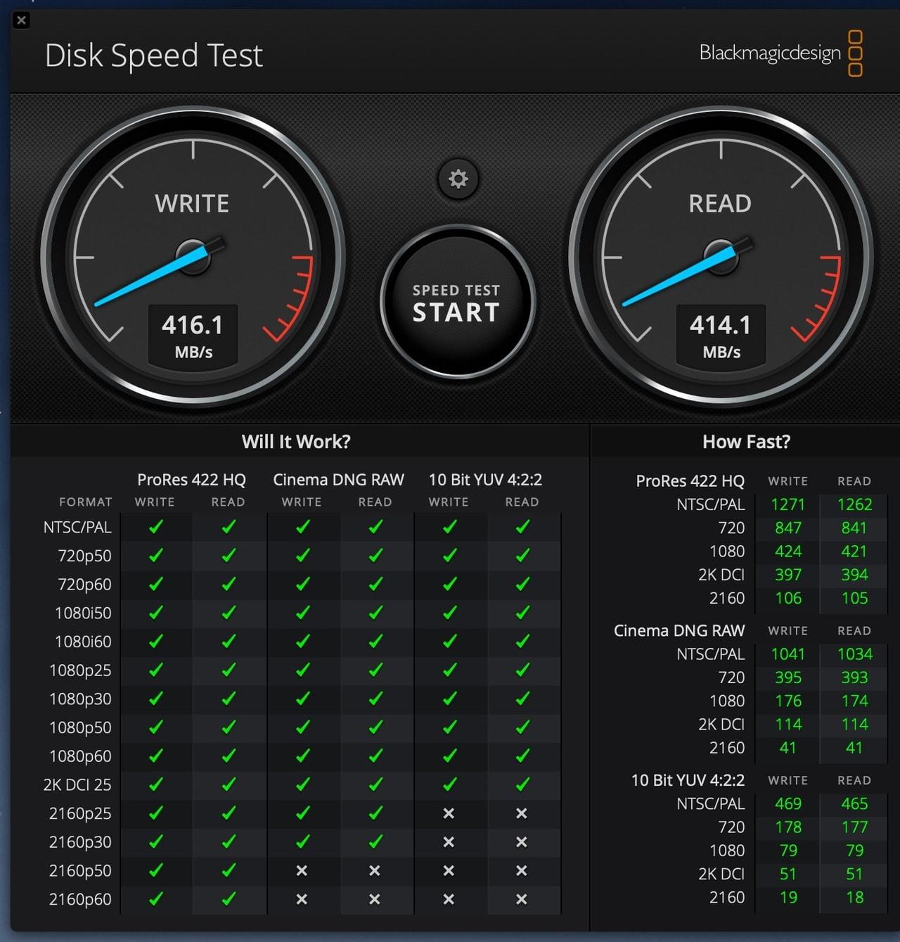 外付けSSD接続時の性能比較