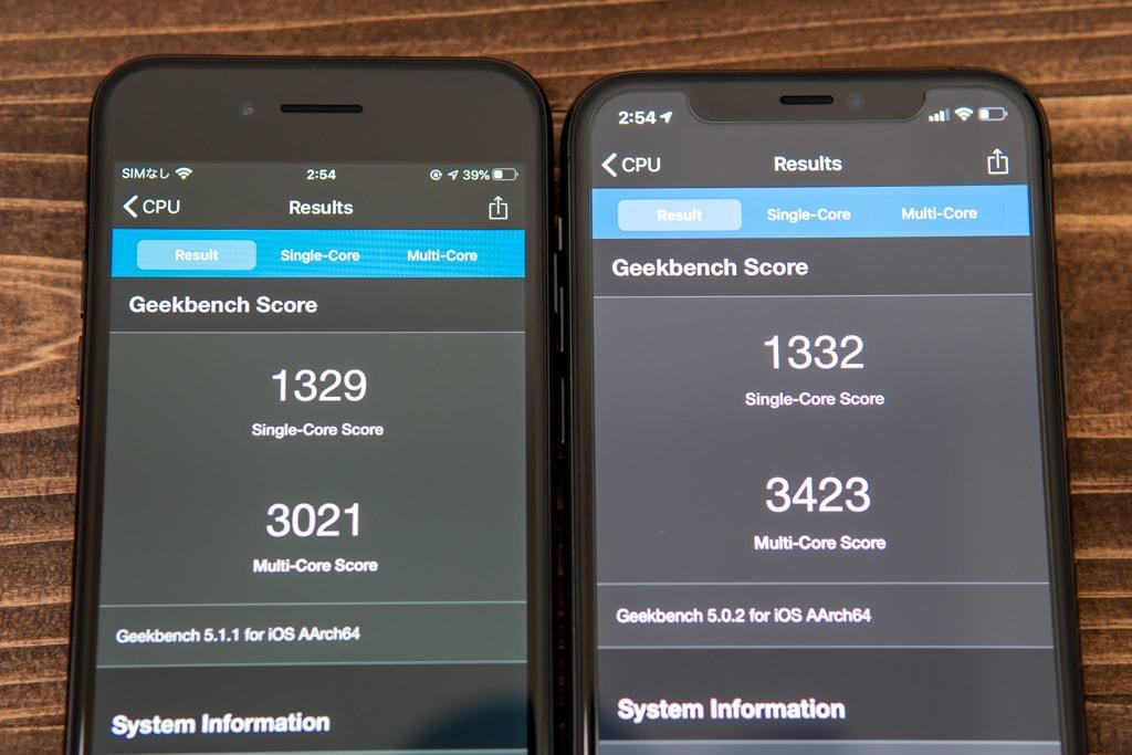 新型iPhone SE(第2世代)とiPhone 11 ProのCPU性能