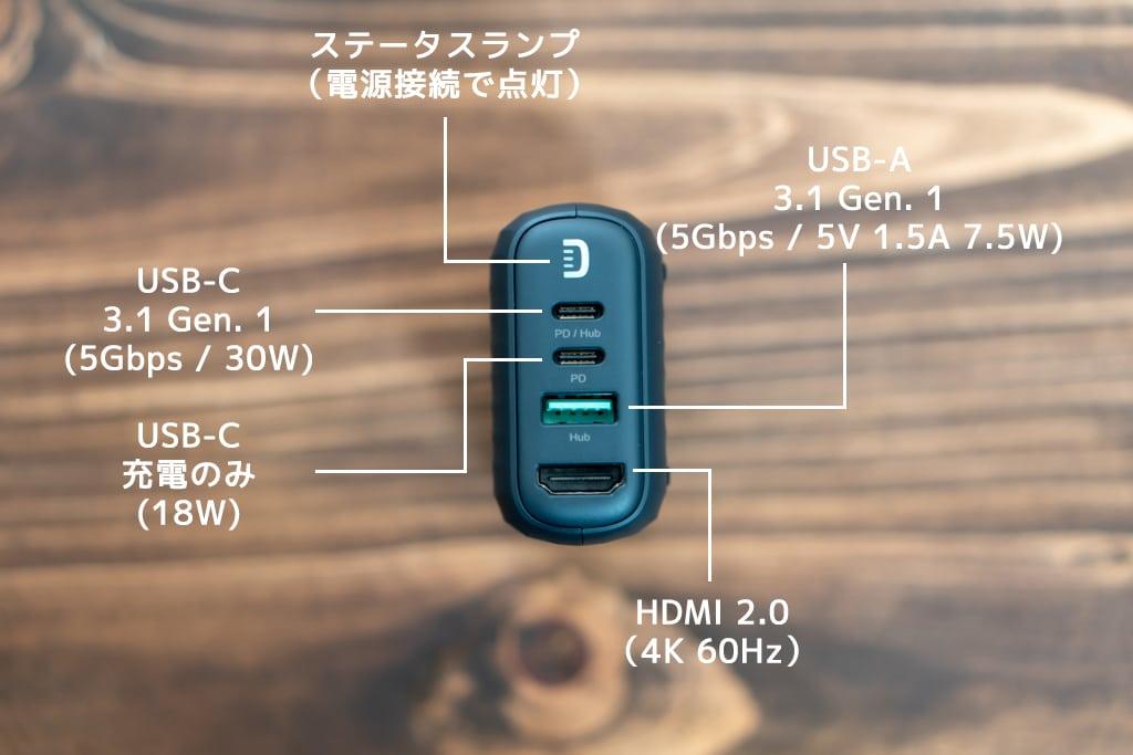 Zendure SuperHub SEの各ポート