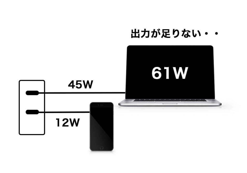 MacBook Pro 13インチへの出力が足りなくなる