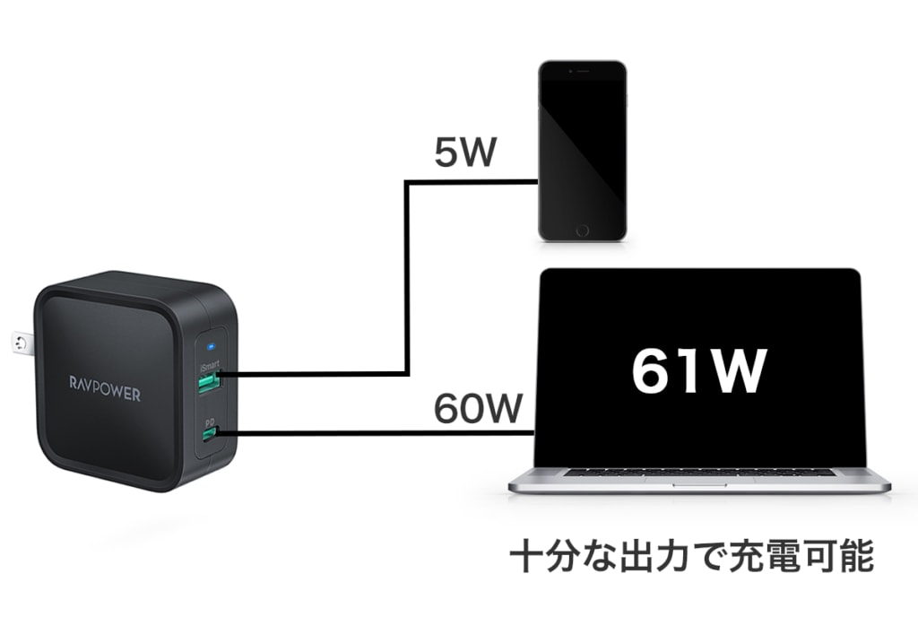 RP-PC133ならMacBook Pro 13インチをフルスピードで充電しながら、iPhoneも充電できる