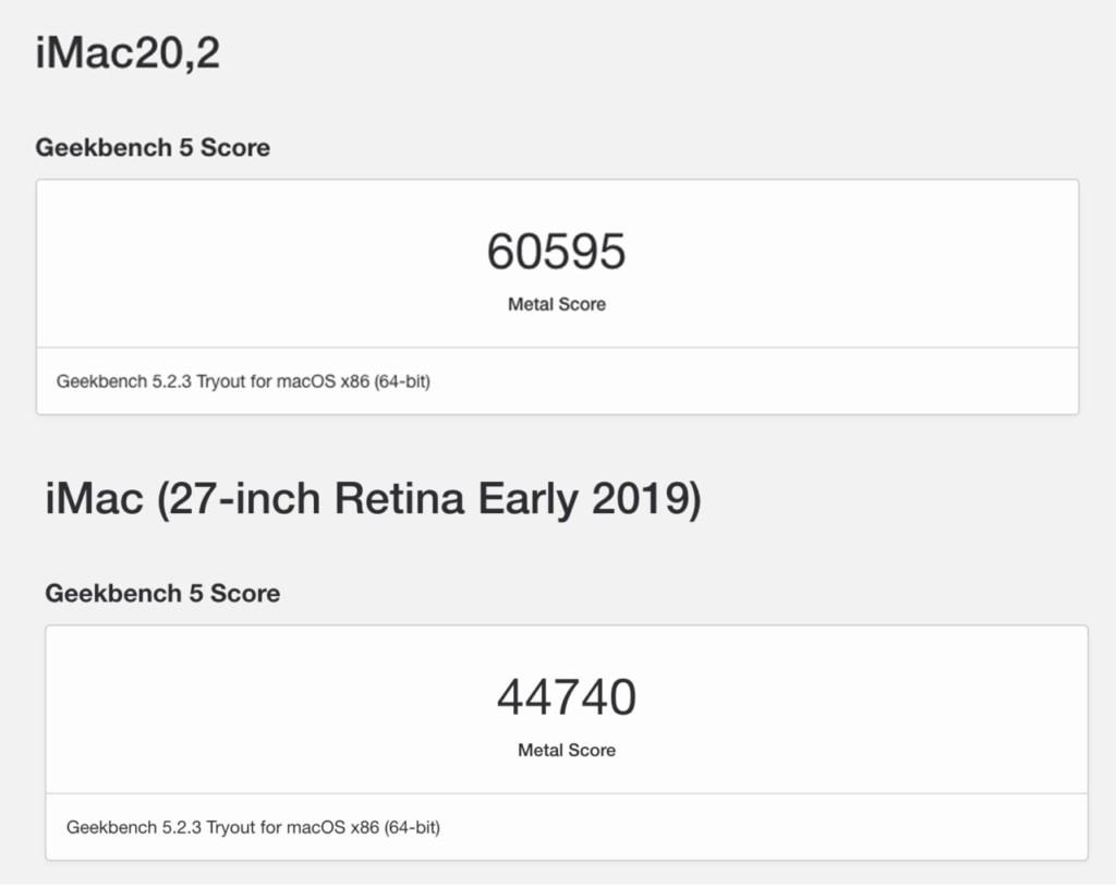 iMac 27インチ 2020のGPUベンチマーク