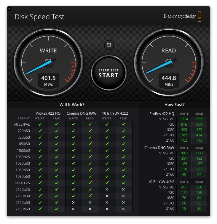 VAVA VA-UM003-1TBの転送速度