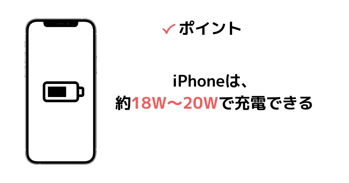 iPhoneは約18〜20Wで充電できる
