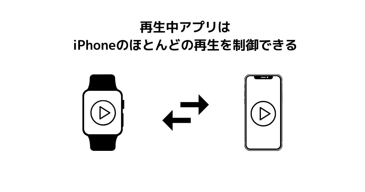 再生中アプリはiPhoneのほとんどの再生を制御できる