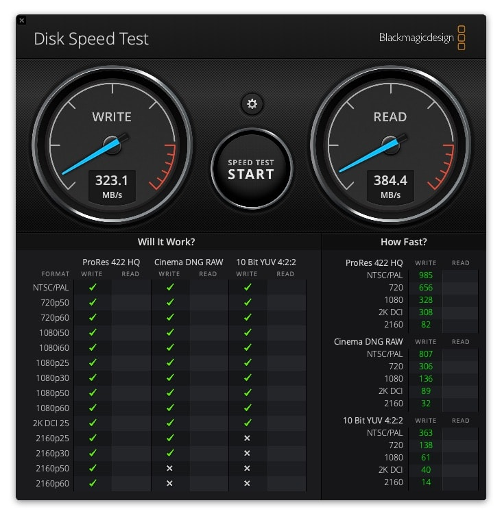 Macに直接接続した場合の速度
